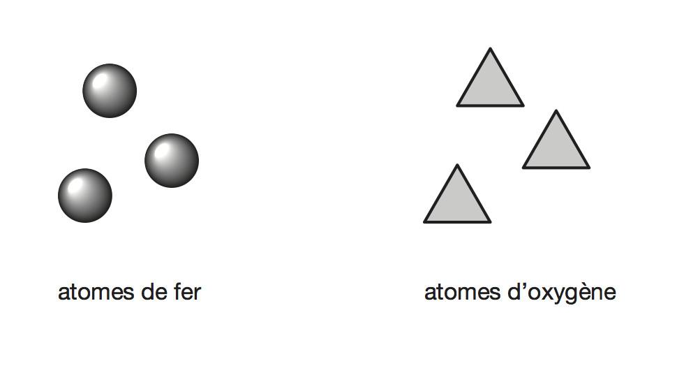 Modèle atomique de Dalton   Le monde en images